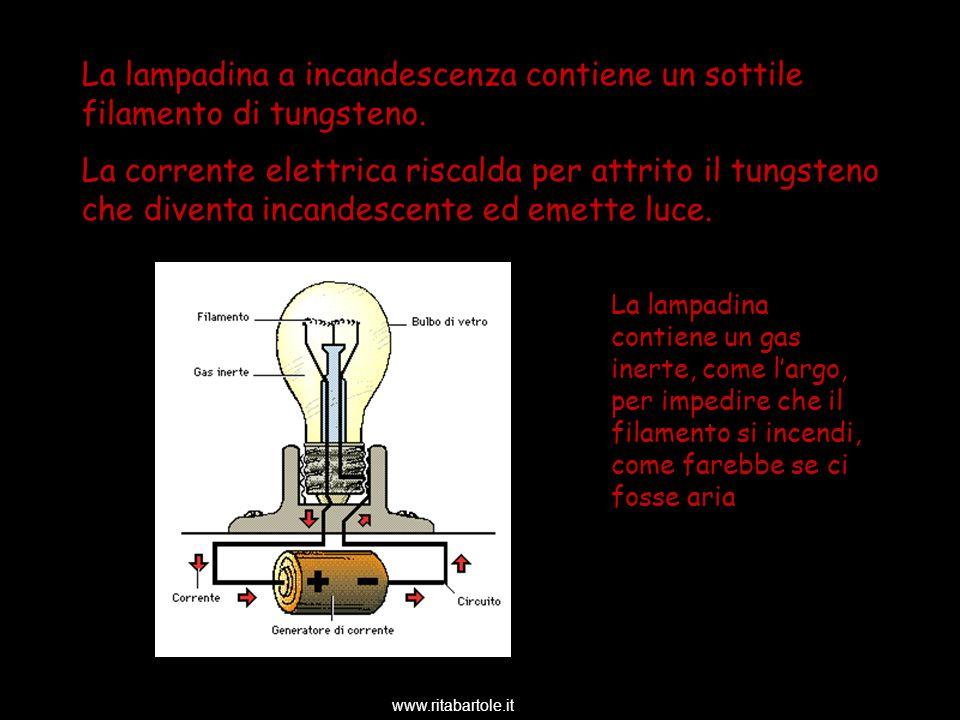 www.ritabartole.it La lampadina a incandescenza contiene un sottile filamento di tungsteno. La corrente elettrica riscalda per attrito il tungsteno ch