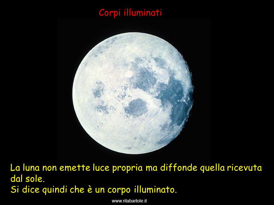www.ritabartole.it Si Si chiamano Corpi illuminati La luna non emette luce propria ma diffonde quella ricevuta dal sole. Si dice quindi che è un corpo