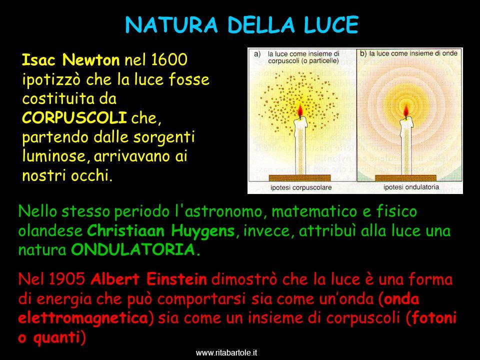 www.ritabartole.it Isac Newton nel 1600 ipotizzò che la luce fosse costituita da CORPUSCOLI che, partendo dalle sorgenti luminose, arrivavano ai nostr