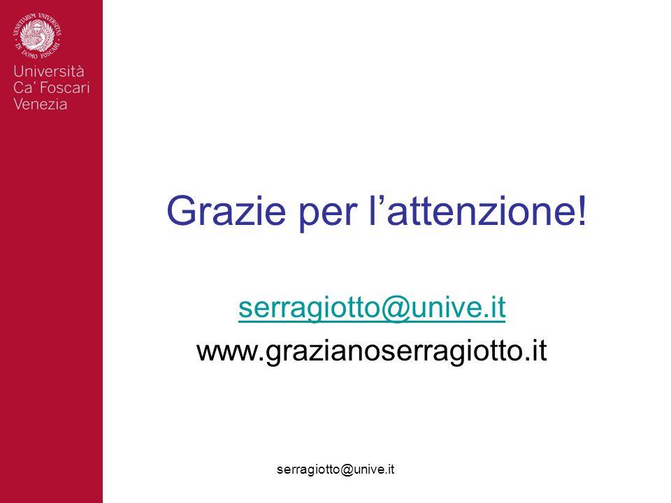 serragiotto@unive.it Grazie per lattenzione! serragiotto@unive.it www.grazianoserragiotto.it