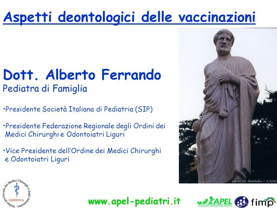 www.apel-pediatri.it Dott. Alberto Ferrando Pediatra di Famiglia Presidente Società Italiana di Pediatria (SIP) Presidente Federazione Regionale degli