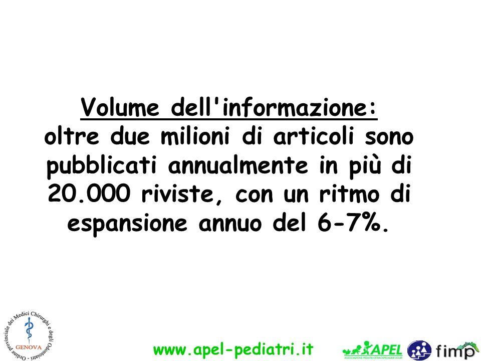www.apel-pediatri.it Volume dell'informazione: oltre due milioni di articoli sono pubblicati annualmente in più di 20.000 riviste, con un ritmo di esp