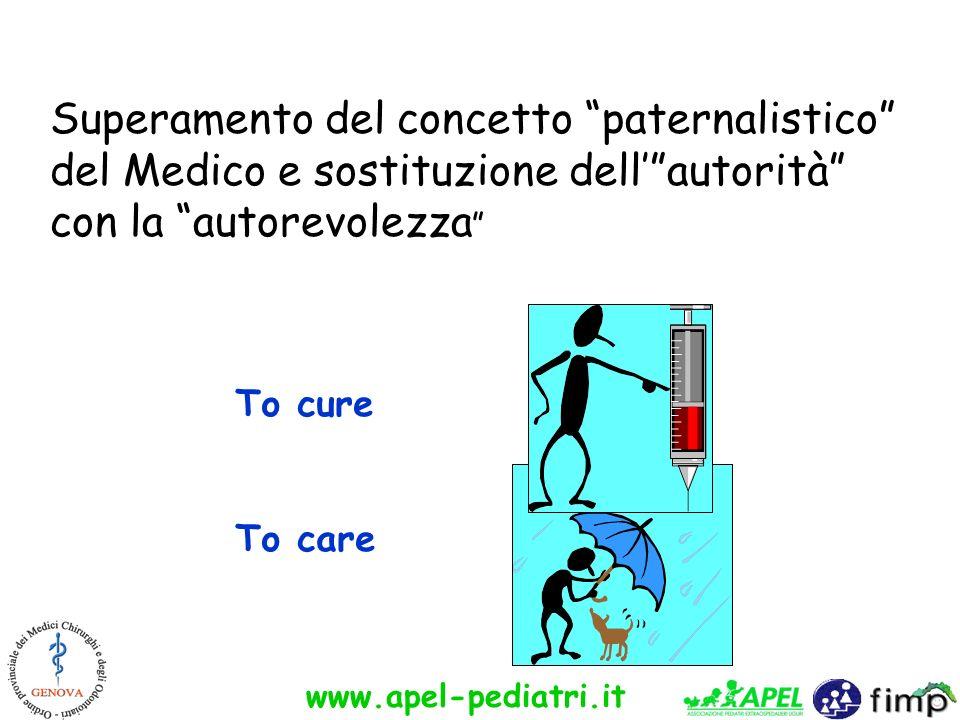 www.apel-pediatri.it Superamento del concetto paternalistico del Medico e sostituzione dellautorità con la autorevolezza To cure To care
