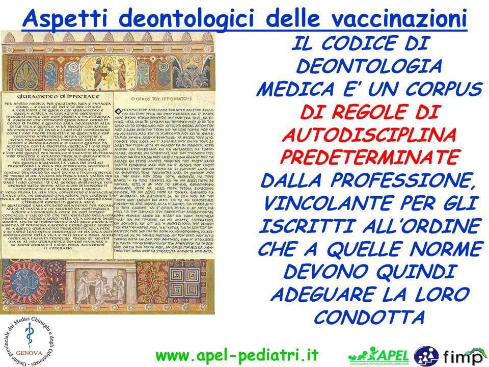 www.apel-pediatri.it Aspetti deontologici delle vaccinazioni IL CODICE DI DEONTOLOGIA MEDICA E UN CORPUS DI REGOLE DI AUTODISCIPLINA PREDETERMINATE DA