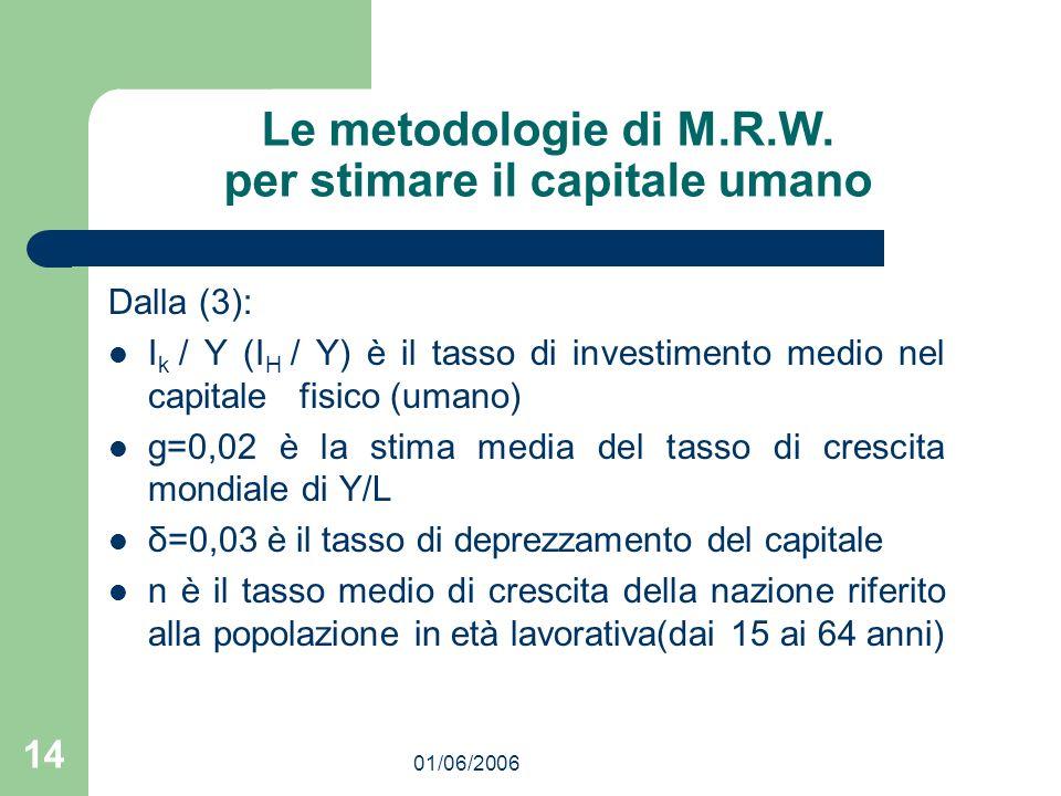 01/06/2006 14 Le metodologie di M.R.W. per stimare il capitale umano Dalla (3): I k / Y (I H / Y) è il tasso di investimento medio nel capitale fisico