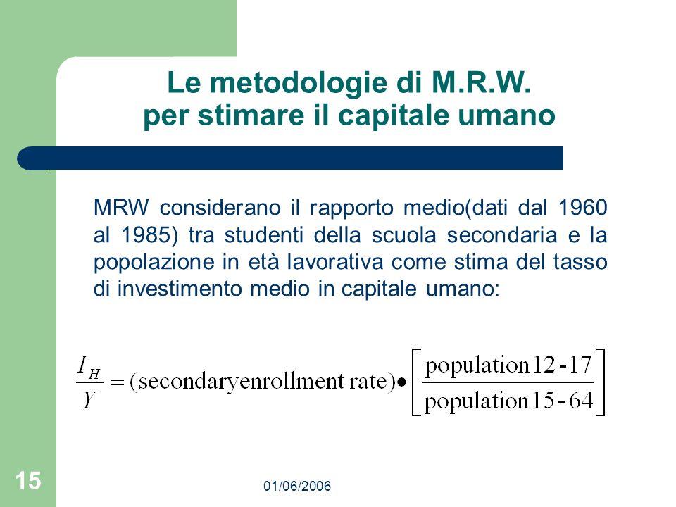 01/06/2006 15 Le metodologie di M.R.W. per stimare il capitale umano MRW considerano il rapporto medio(dati dal 1960 al 1985) tra studenti della scuol