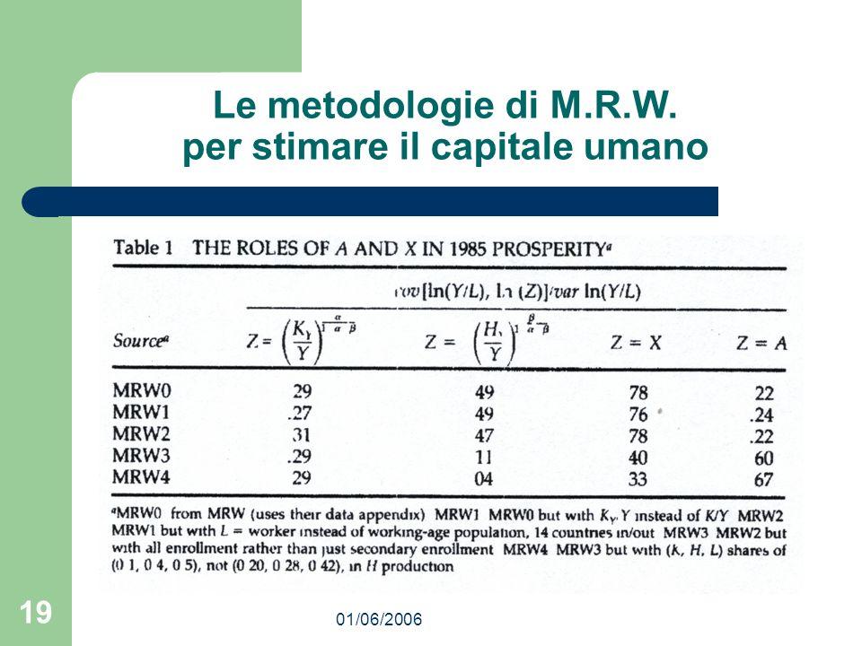 01/06/2006 19 Le metodologie di M.R.W. per stimare il capitale umano