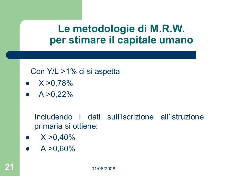 01/06/2006 21 Le metodologie di M.R.W. per stimare il capitale umano Con Y/L >1% ci si aspetta X >0,78% A >0,22% Includendo i dati sulliscrizione alli