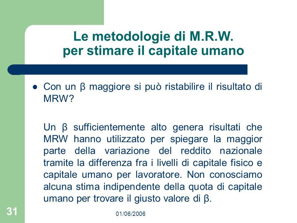 01/06/2006 31 Le metodologie di M.R.W. per stimare il capitale umano Con un β maggiore si può ristabilire il risultato di MRW? Un β sufficientemente a