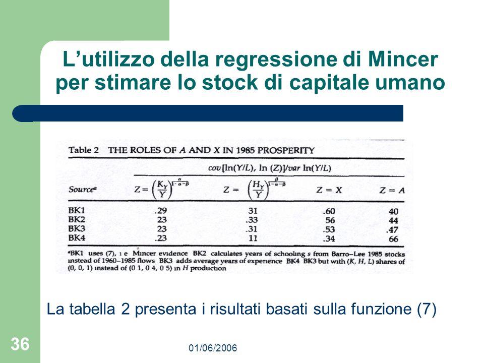 01/06/2006 36 Lutilizzo della regressione di Mincer per stimare lo stock di capitale umano La tabella 2 presenta i risultati basati sulla funzione (7)