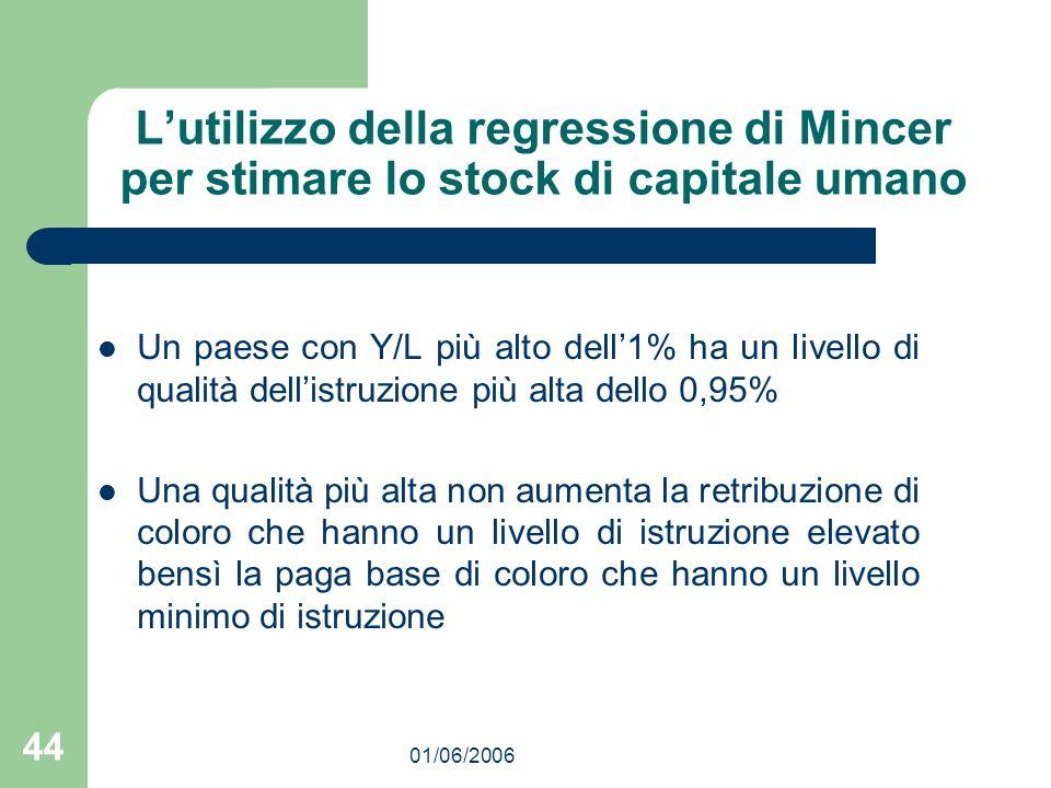 01/06/2006 44 Lutilizzo della regressione di Mincer per stimare lo stock di capitale umano Un paese con Y/L più alto dell1% ha un livello di qualità d