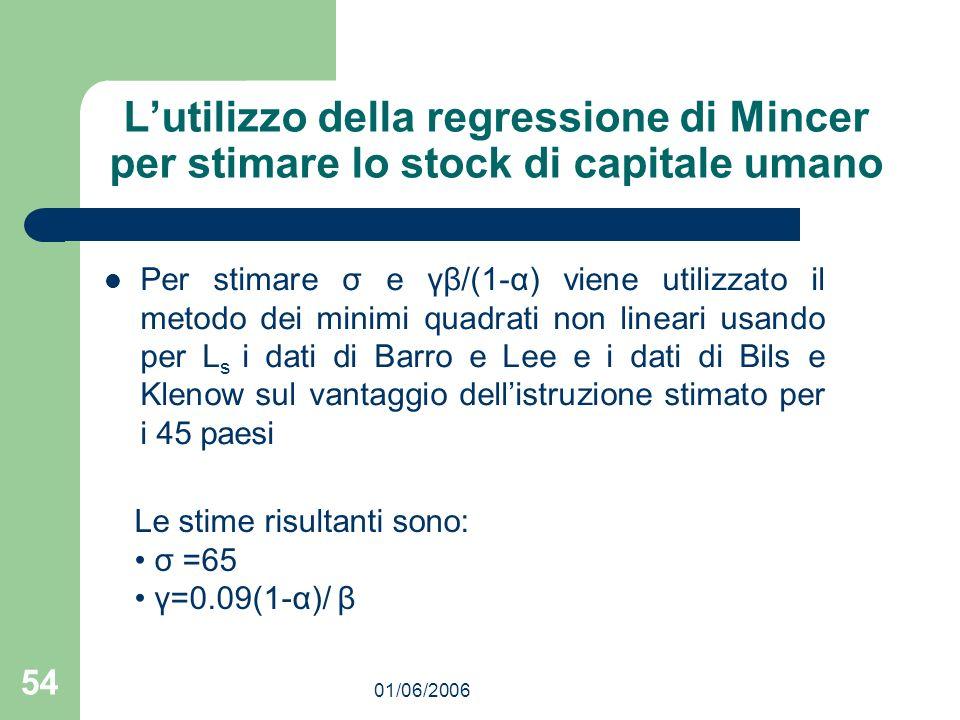 01/06/2006 54 Per stimare σ e γβ/(1-α) viene utilizzato il metodo dei minimi quadrati non lineari usando per L s i dati di Barro e Lee e i dati di Bil