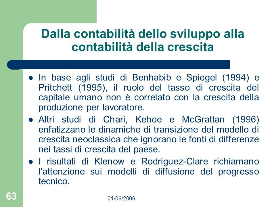 01/06/2006 63 Dalla contabilità dello sviluppo alla contabilità della crescita In base agli studi di Benhabib e Spiegel (1994) e Pritchett (1995), il