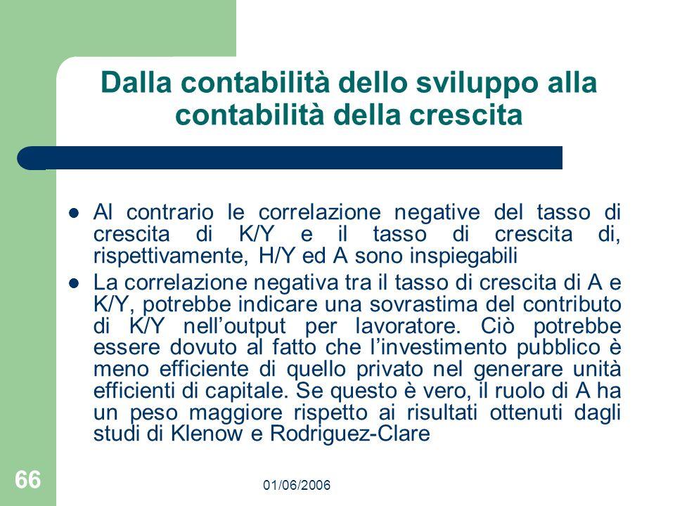 01/06/2006 66 Dalla contabilità dello sviluppo alla contabilità della crescita Al contrario le correlazione negative del tasso di crescita di K/Y e il