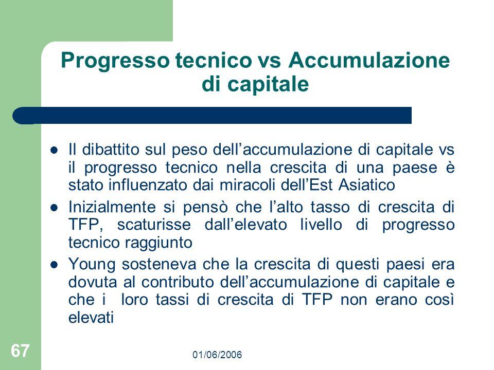 01/06/2006 67 Progresso tecnico vs Accumulazione di capitale Il dibattito sul peso dellaccumulazione di capitale vs il progresso tecnico nella crescit