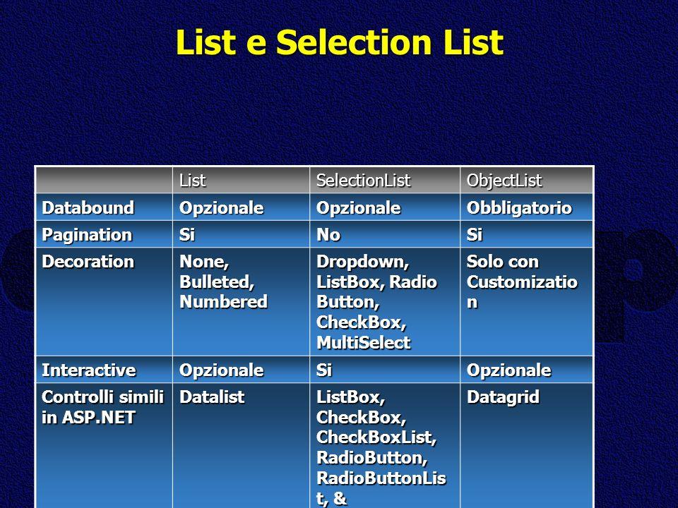 www.microsoft.com/italy/msdn/studenti List e Selection List ListSelectionListObjectList DataboundOpzionaleOpzionaleObbligatorio PaginationSiNoSi Decor