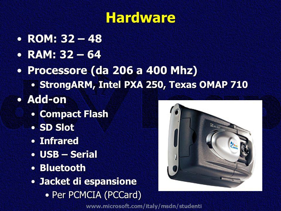 www.microsoft.com/italy/msdn/studenti Hardware ROM: 32 – 48ROM: 32 – 48 RAM: 32 – 64RAM: 32 – 64 Processore (da 206 a 400 Mhz)Processore (da 206 a 400