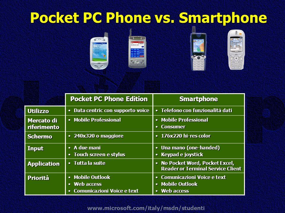 www.microsoft.com/italy/msdn/studenti Pocket PC Phone Edition Smartphone Utilizzo Data centric con supporto voiceData centric con supporto voice Telef