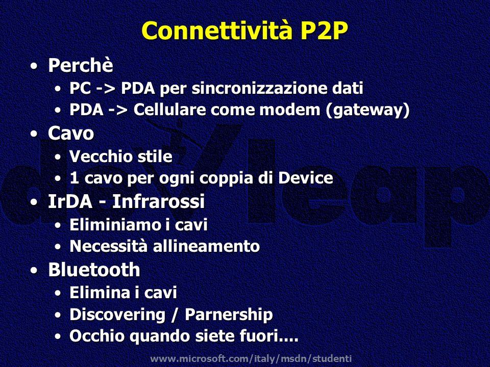 www.microsoft.com/italy/msdn/studenti Connettività P2P PerchèPerchè PC -> PDA per sincronizzazione datiPC -> PDA per sincronizzazione dati PDA -> Cell