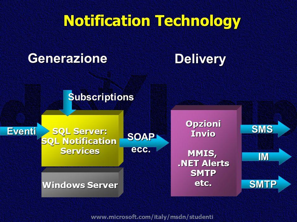 www.microsoft.com/italy/msdn/studenti Notification Technology Windows Server SQL Server: SQL Notification Services Opzioni Invio MMIS,.NET Alerts SMTP