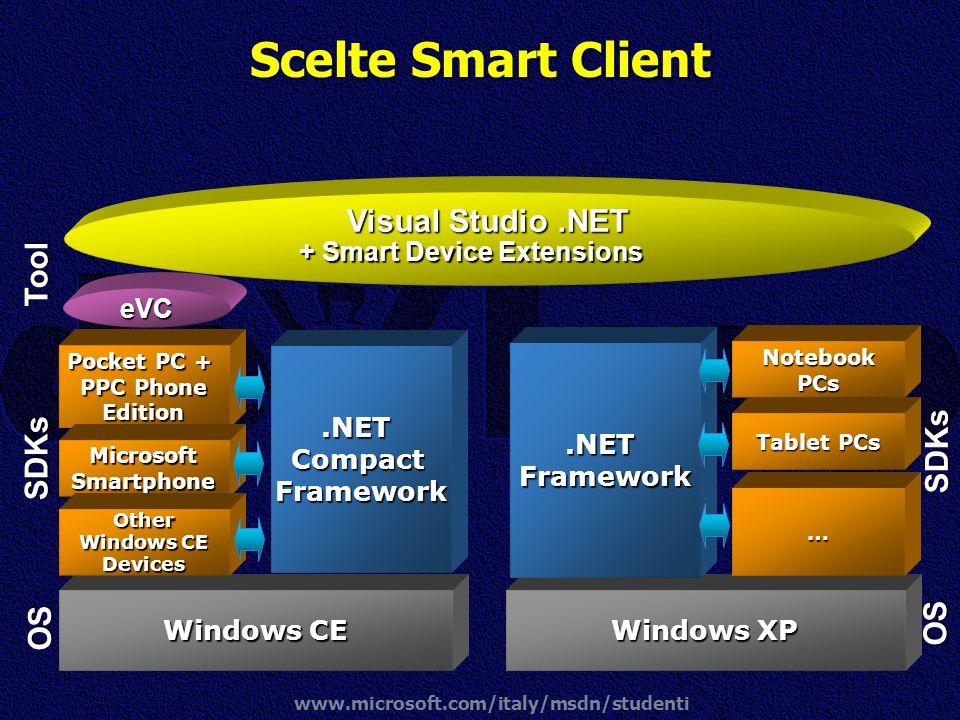 www.microsoft.com/italy/msdn/studenti Scelte Smart Client Windows CE Windows XP Pocket PC + PPC Phone Edition Microsoft Smartphone Other Windows CE De