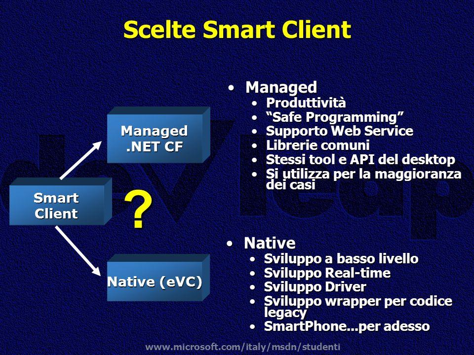 www.microsoft.com/italy/msdn/studenti Scelte Smart Client ManagedManaged ProduttivitàProduttività Safe ProgrammingSafe Programming Supporto Web Servic