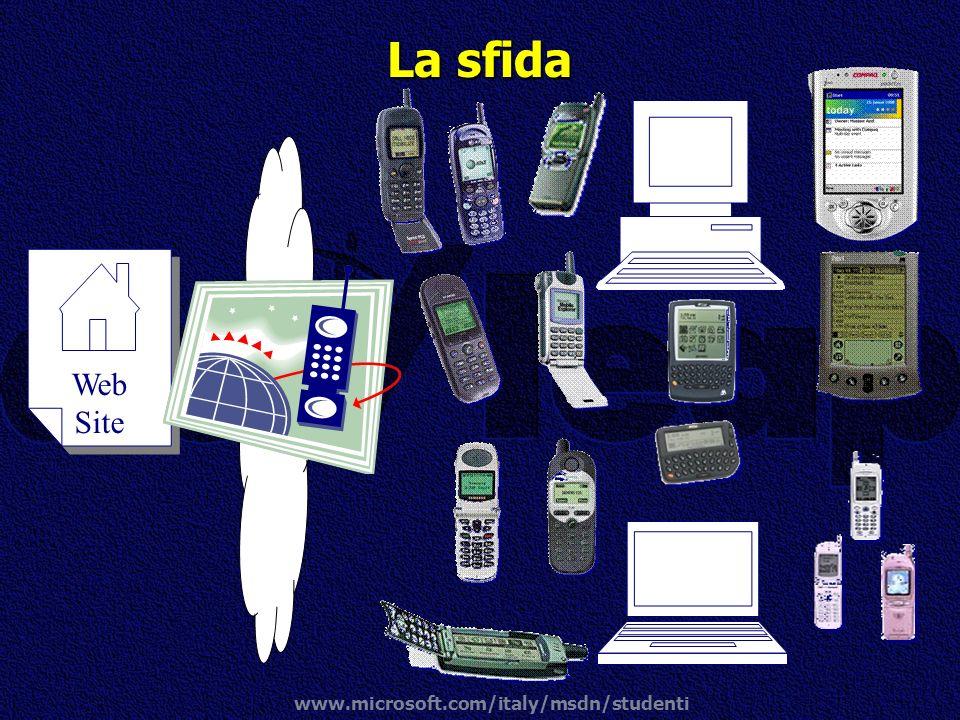 www.microsoft.com/italy/msdn/studenti La sfida Web Site
