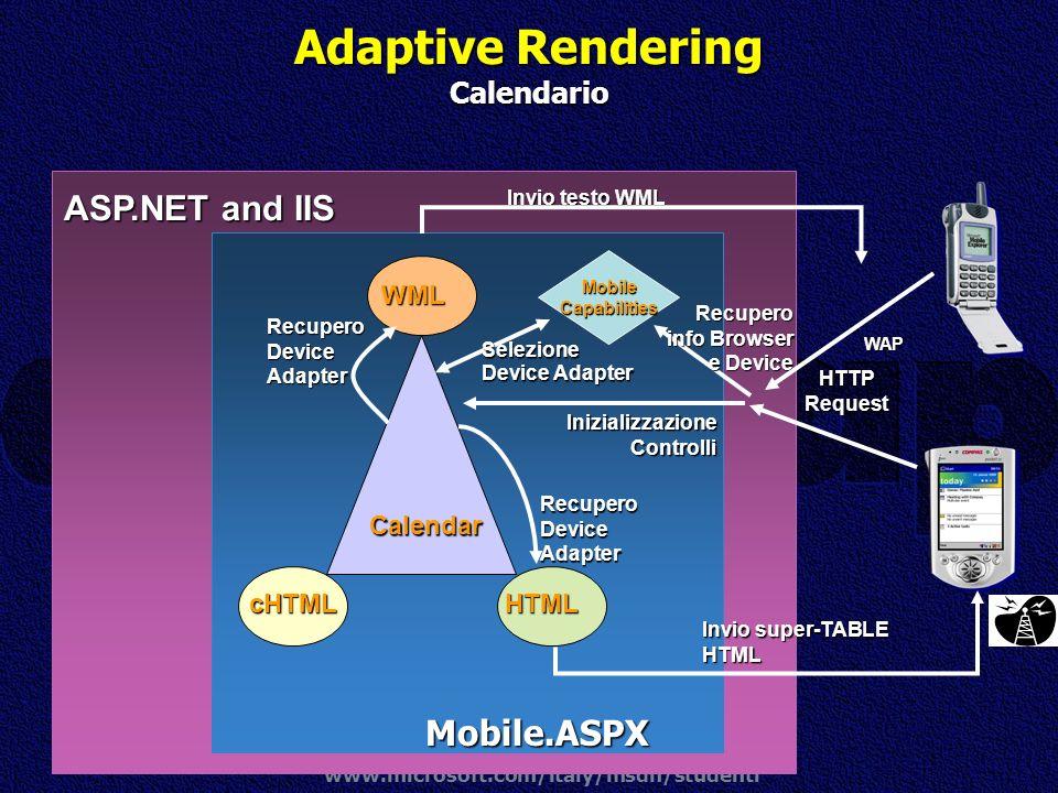 www.microsoft.com/italy/msdn/studenti Adaptive Rendering Calendario WML cHTMLHTML Calendar MobileCapabilities HTTP Request Invio super-TABLE HTML Mobi