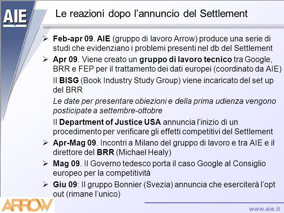 www.aie.it Le reazioni dopo lannuncio del Settlement Feb-apr 09. AIE (gruppo di lavoro Arrow) produce una serie di studi che evidenziano i problemi pr
