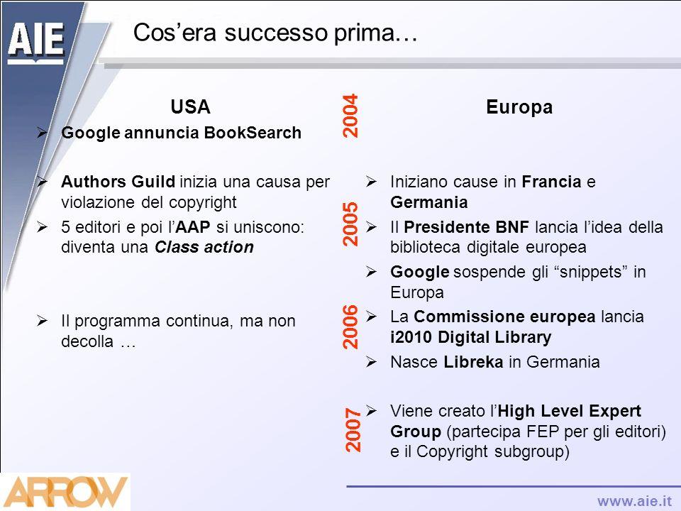 www.aie.it Cosera successo prima… USA Google annuncia BookSearch Authors Guild inizia una causa per violazione del copyright 5 editori e poi lAAP si u