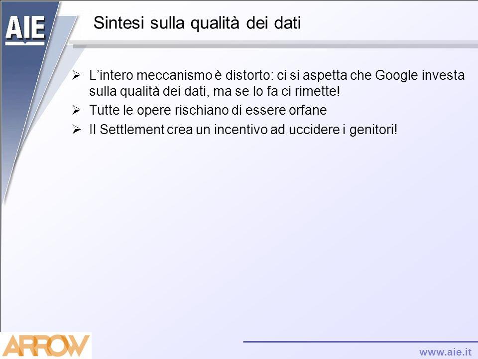 www.aie.it Sintesi sulla qualità dei dati Lintero meccanismo è distorto: ci si aspetta che Google investa sulla qualità dei dati, ma se lo fa ci rimet