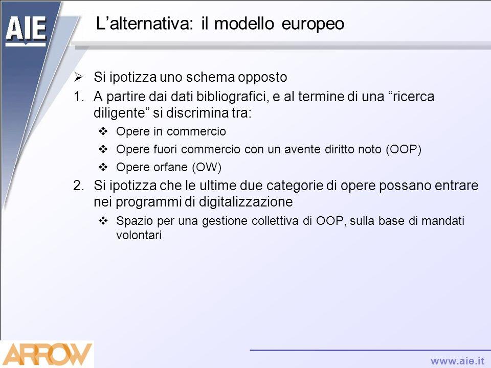 www.aie.it Lalternativa: il modello europeo Si ipotizza uno schema opposto 1.A partire dai dati bibliografici, e al termine di una ricerca diligente s