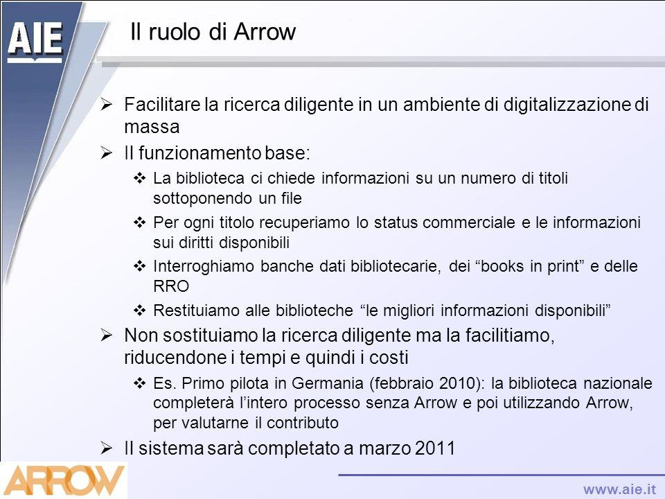 www.aie.it Il ruolo di Arrow Facilitare la ricerca diligente in un ambiente di digitalizzazione di massa Il funzionamento base: La biblioteca ci chied