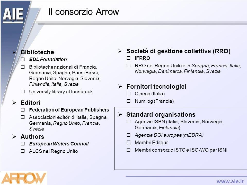 www.aie.it Il consorzio Arrow Biblioteche EDL Foundation Biblioteche nazionali di Francia, Germania, Spagna, Paesi Bassi, Regno Unito, Norvegia, Slove