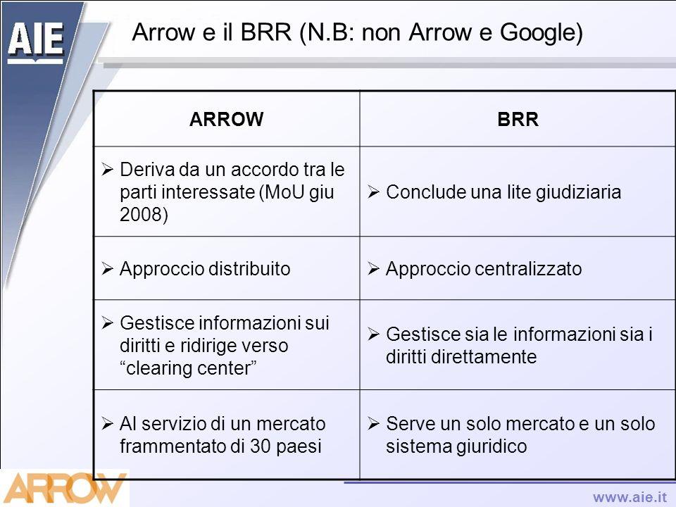 www.aie.it Arrow e il BRR (N.B: non Arrow e Google) ARROWBRR Deriva da un accordo tra le parti interessate (MoU giu 2008) Conclude una lite giudiziari