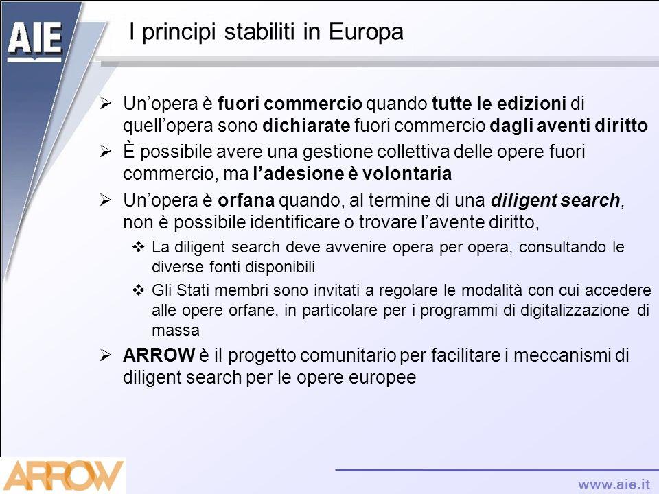 www.aie.it I principi stabiliti in Europa Unopera è fuori commercio quando tutte le edizioni di quellopera sono dichiarate fuori commercio dagli avent