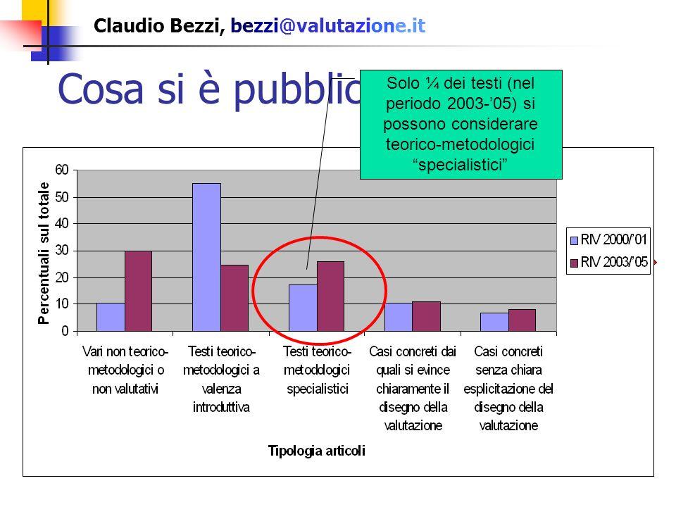 Claudio Bezzi, bezzi@valutazione.it Cosa si è pubblicato Solo ¼ dei testi (nel periodo 2003-05) si possono considerare teorico-metodologici specialistici