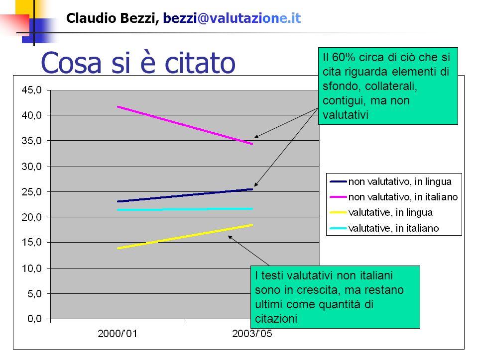 Claudio Bezzi, bezzi@valutazione.it Cosa si è citato Il 60% circa di ciò che si cita riguarda elementi di sfondo, collaterali, contigui, ma non valutativi I testi valutativi non italiani sono in crescita, ma restano ultimi come quantità di citazioni
