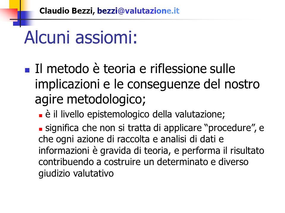 Claudio Bezzi, bezzi@valutazione.it Riepilogo Anche se il dato è in crescita, si cita poca valutazione (perché non serve o perché non si legge?); di questa, una parte minoritaria riguarda testi stranieri.