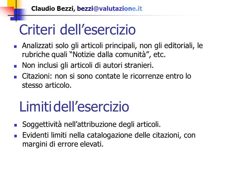 Claudio Bezzi, bezzi@valutazione.it Criteri dellesercizio Analizzati solo gli articoli principali, non gli editoriali, le rubriche quali Notizie dalla comunità, etc.
