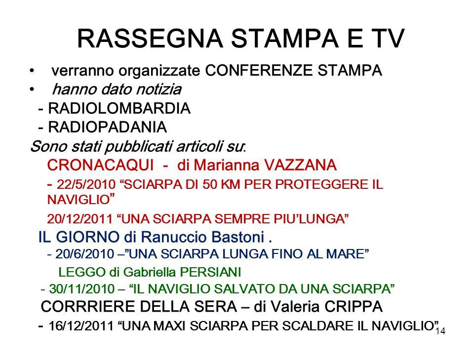 14 RASSEGNA STAMPA E TV verranno organizzate CONFERENZE STAMPA hanno dato notizia - RADIOLOMBARDIA - RADIOPADANIA Sono stati pubblicati articoli su: CRONACAQUI - di Marianna VAZZANA - 22/5/2010 SCIARPA DI 50 KM PER PROTEGGERE IL NAVIGLIO 20/12/2011 UNA SCIARPA SEMPRE PIULUNGA IL GIORNO di Ranuccio Bastoni.