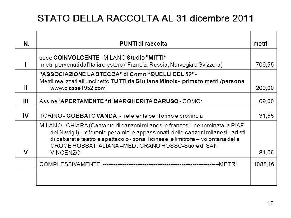 18 STATO DELLA RACCOLTA AL 31 dicembre 2011 N.