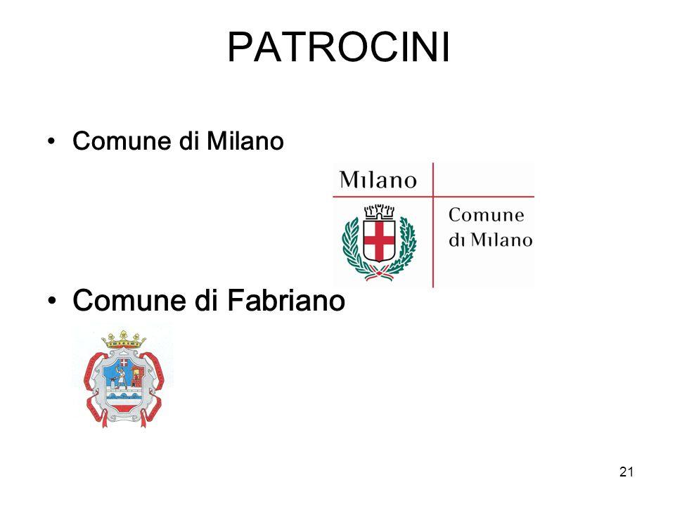 21 PATROCINI Comune di Milano Comune di Fabriano