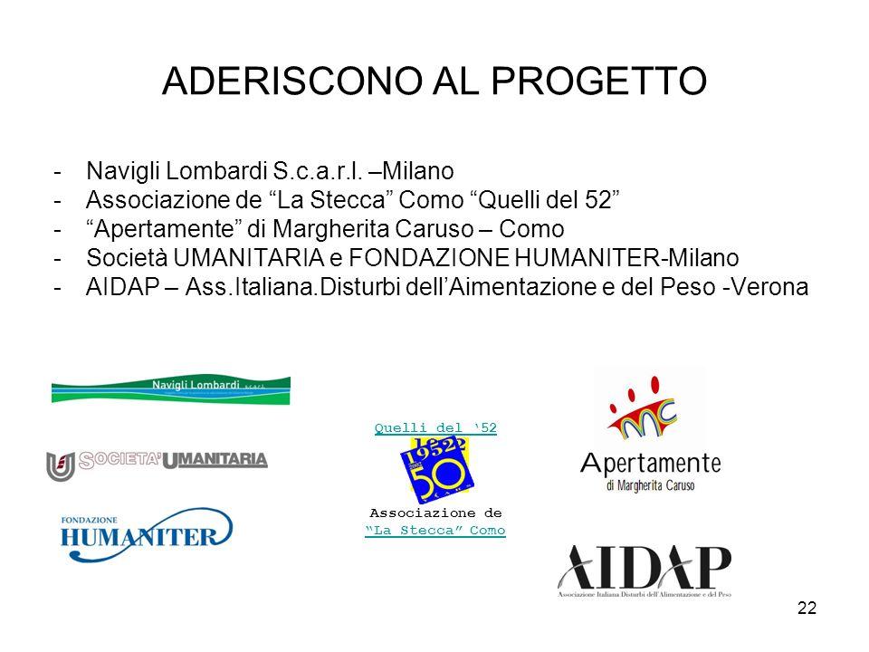 22 ADERISCONO AL PROGETTO -Navigli Lombardi S.c.a.r.l.