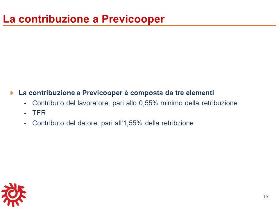 www.mefop.it 15 La contribuzione a Previcooper La contribuzione a Previcooper è composta da tre elementi -Contributo del lavoratore, pari allo 0,55% m