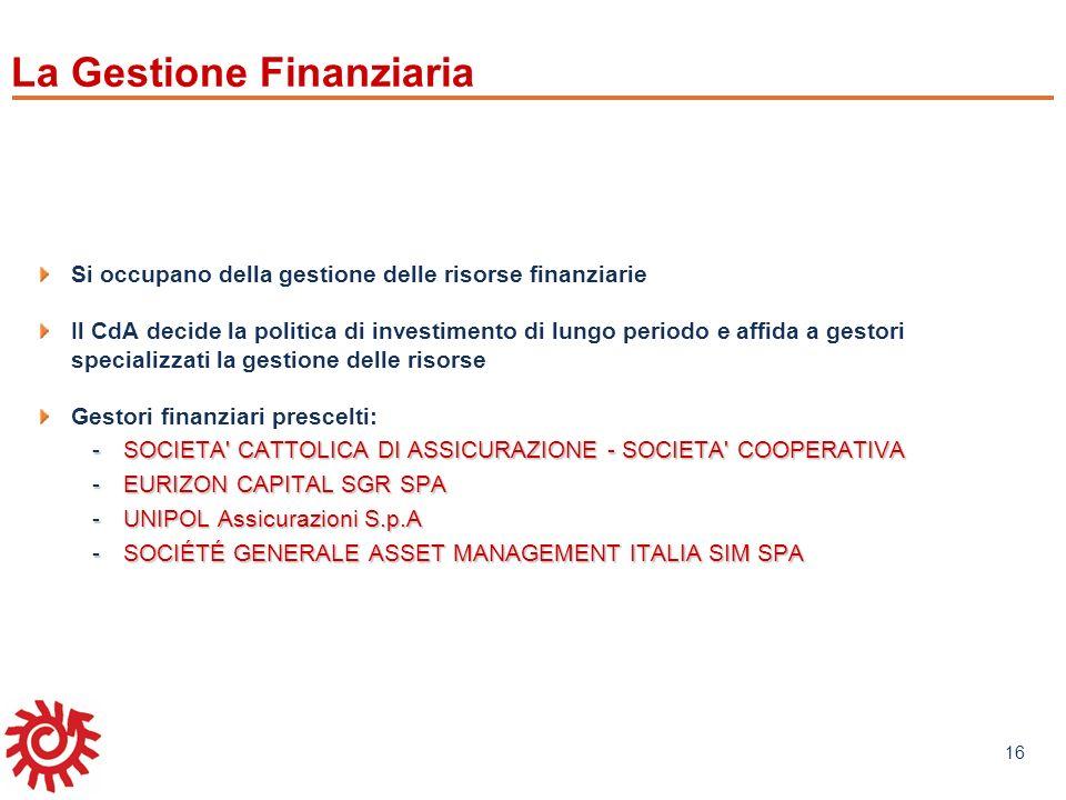 www.mefop.it 16 La Gestione Finanziaria Si occupano della gestione delle risorse finanziarie Il CdA decide la politica di investimento di lungo period