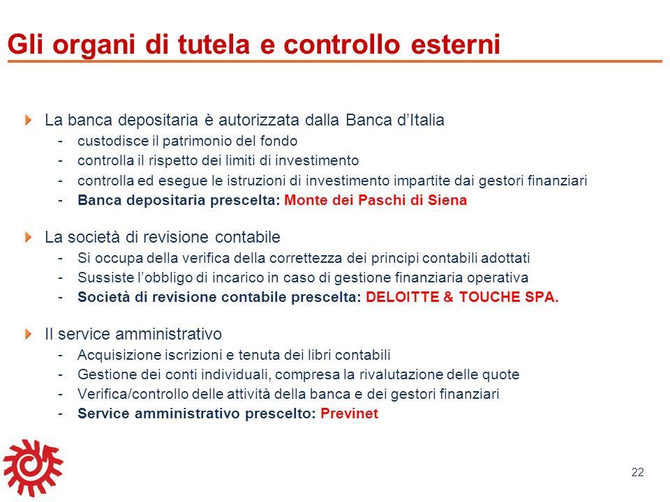 www.mefop.it 22 Gli organi di tutela e controllo esterni La banca depositaria è autorizzata dalla Banca dItalia -custodisce il patrimonio del fondo -c