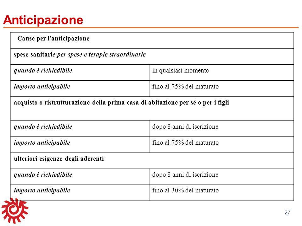 www.mefop.it 27 Anticipazione Cause per l'anticipazione spese sanitarie per spese e terapie straordinarie quando è richiedibilein qualsiasi momento im