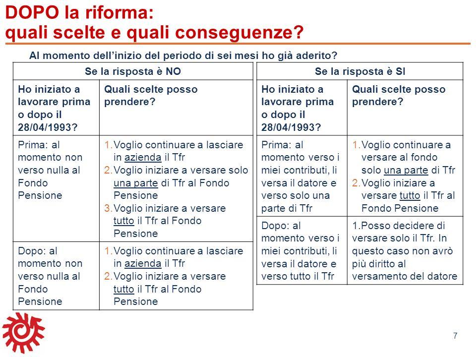 www.mefop.it 7 DOPO la riforma: quali scelte e quali conseguenze? Se la risposta è SI Ho iniziato a lavorare prima o dopo il 28/04/1993? Quali scelte