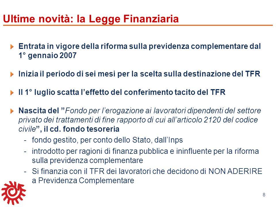 www.mefop.it 8 Ultime novità: la Legge Finanziaria Entrata in vigore della riforma sulla previdenza complementare dal 1° gennaio 2007 Inizia il period